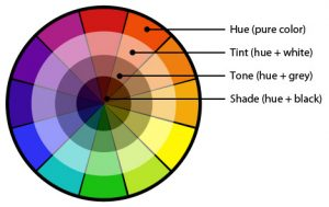 color-wheel-labeled
