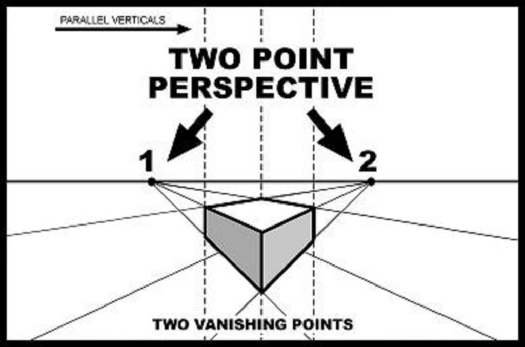 This image has an empty alt attribute; its file name is two_point_perspective-1024x677.jpg